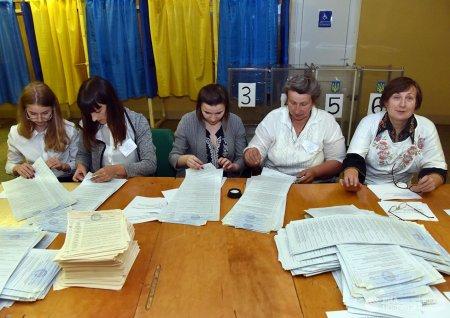Партия Зеленского сохранила лидерство после обработки 80% протоколов